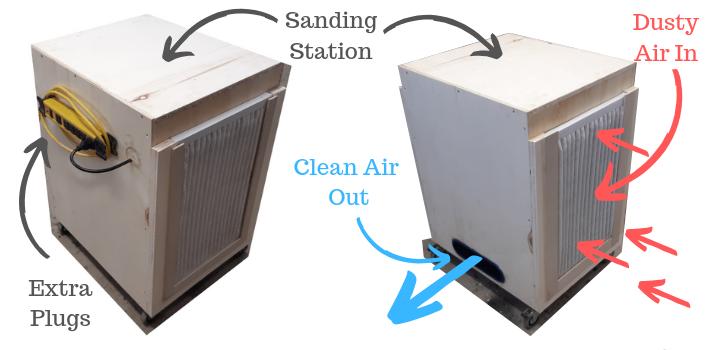 DIY Shop Air Filtration System description